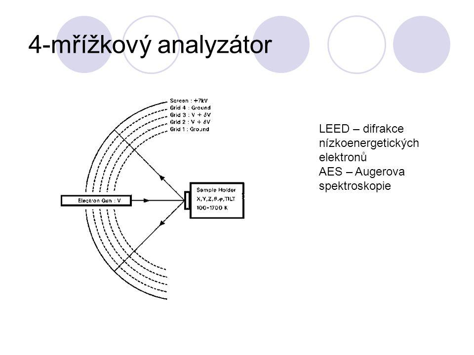 4-mřížkový analyzátor LEED – difrakce nízkoenergetických elektronů