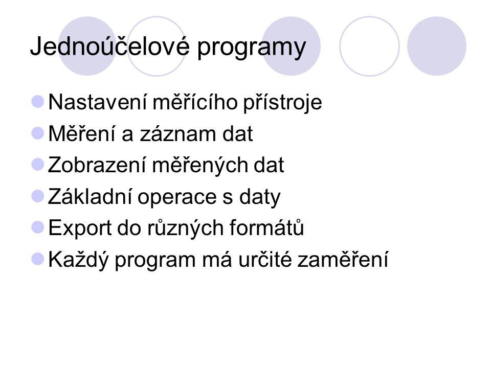 Jednoúčelové programy