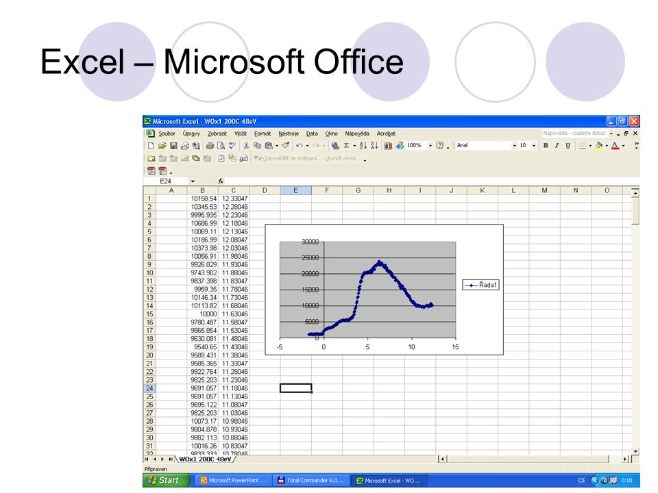 Excel – Microsoft Office