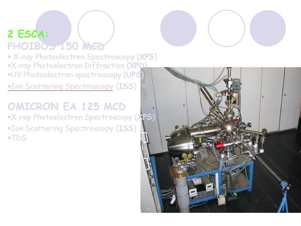2 ESCA: PHOIBOS 150 MCD OMICRON EA 125 MCD