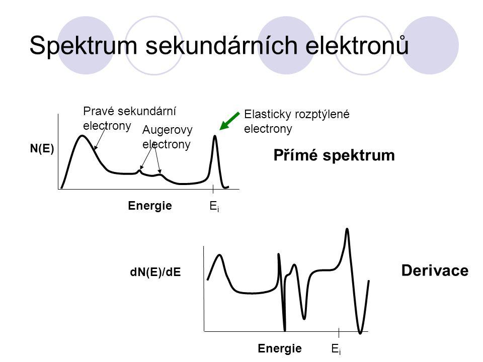 Spektrum sekundárních elektronů
