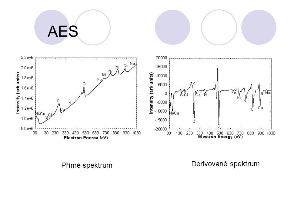 AES Přímé spektrum Derivované spektrum