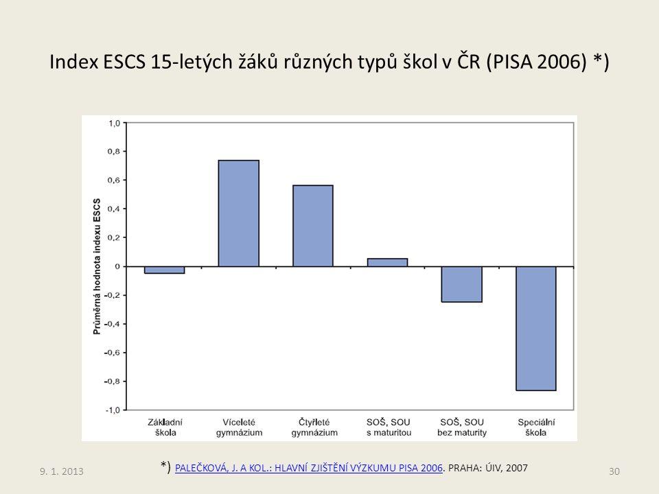 Index ESCS 15-letých žáků různých typů škol v ČR (PISA 2006) *)