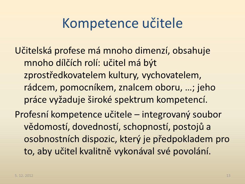 Kompetence učitele
