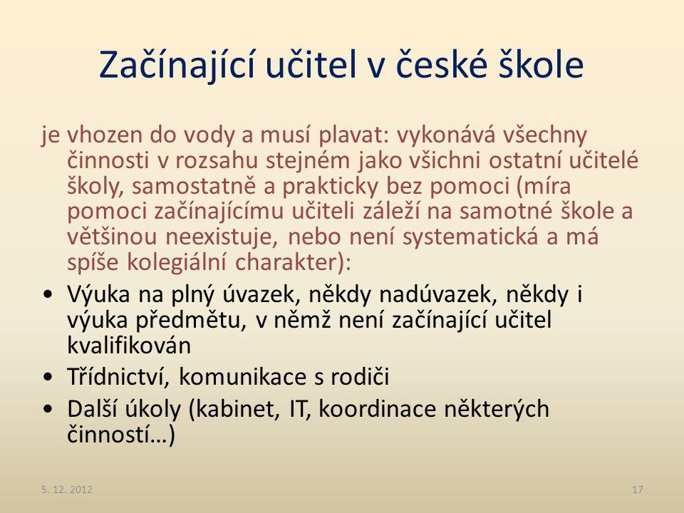 Začínající učitel v české škole