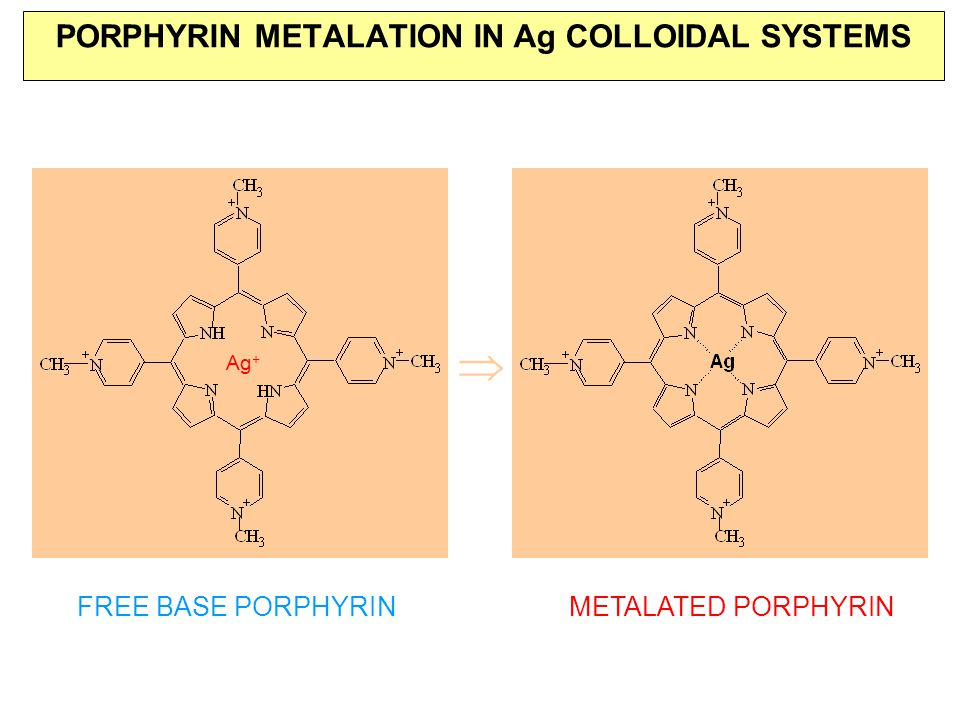 PORPHYRIN METALATION IN Ag COLLOIDAL SYSTEMS