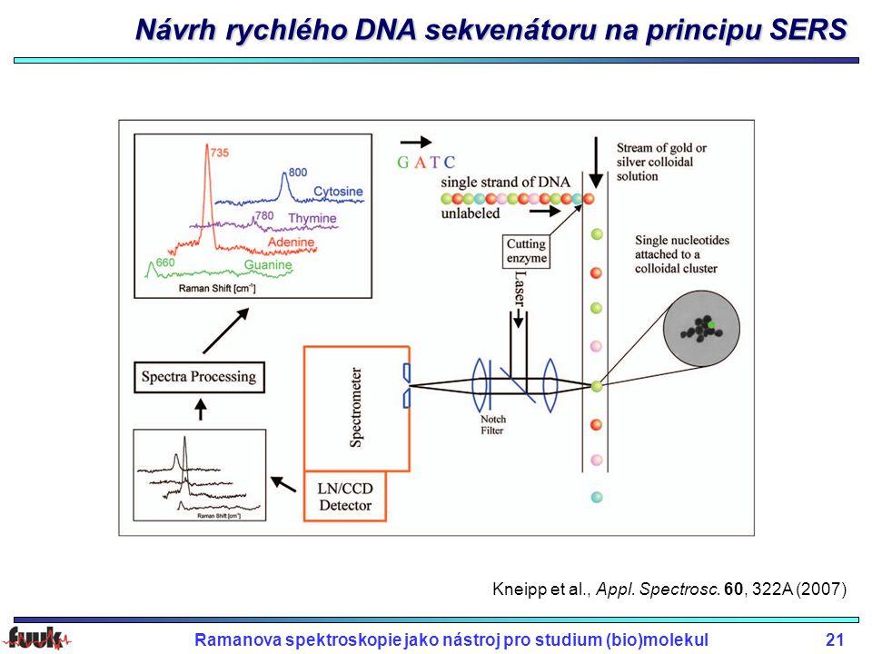 Návrh rychlého DNA sekvenátoru na principu SERS