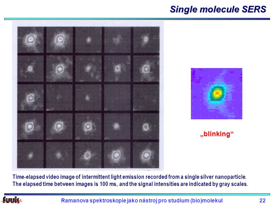 "Single molecule SERS ""blinking"