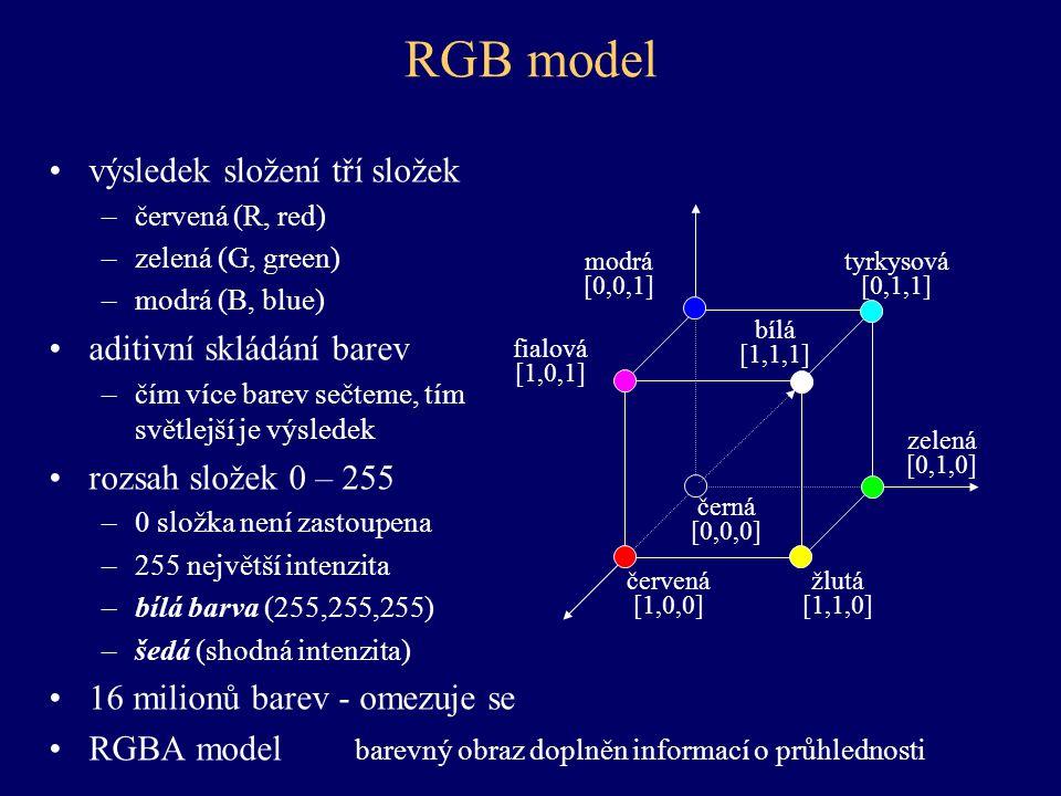 RGB model výsledek složení tří složek aditivní skládání barev