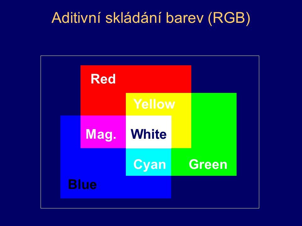 Aditivní skládání barev (RGB)