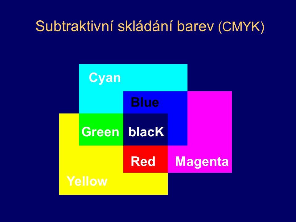 Subtraktivní skládání barev (CMYK)