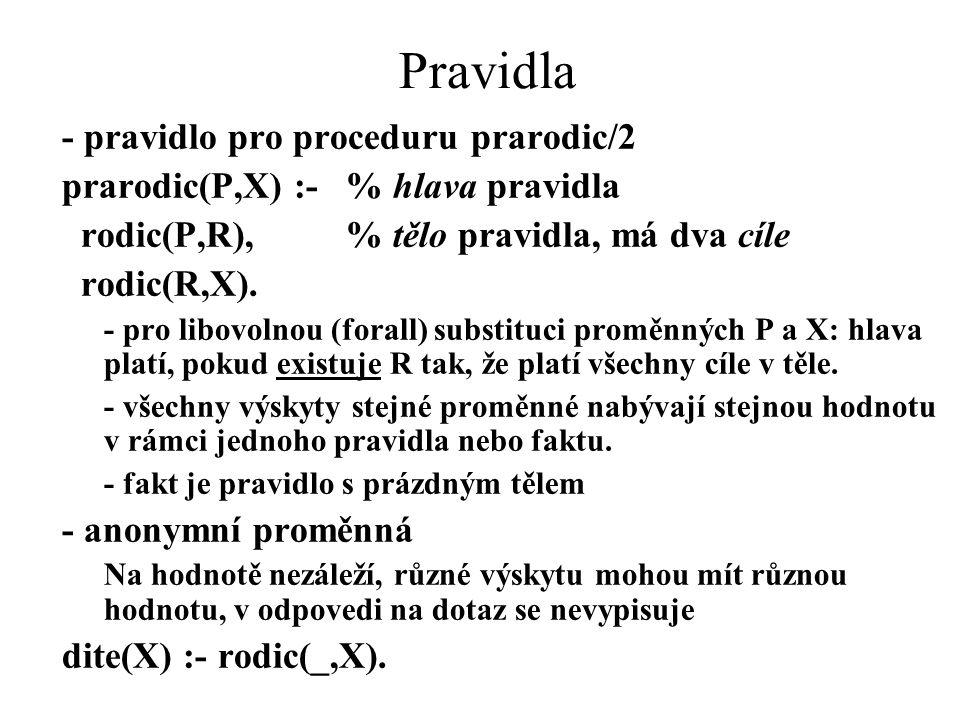 Pravidla - pravidlo pro proceduru prarodic/2