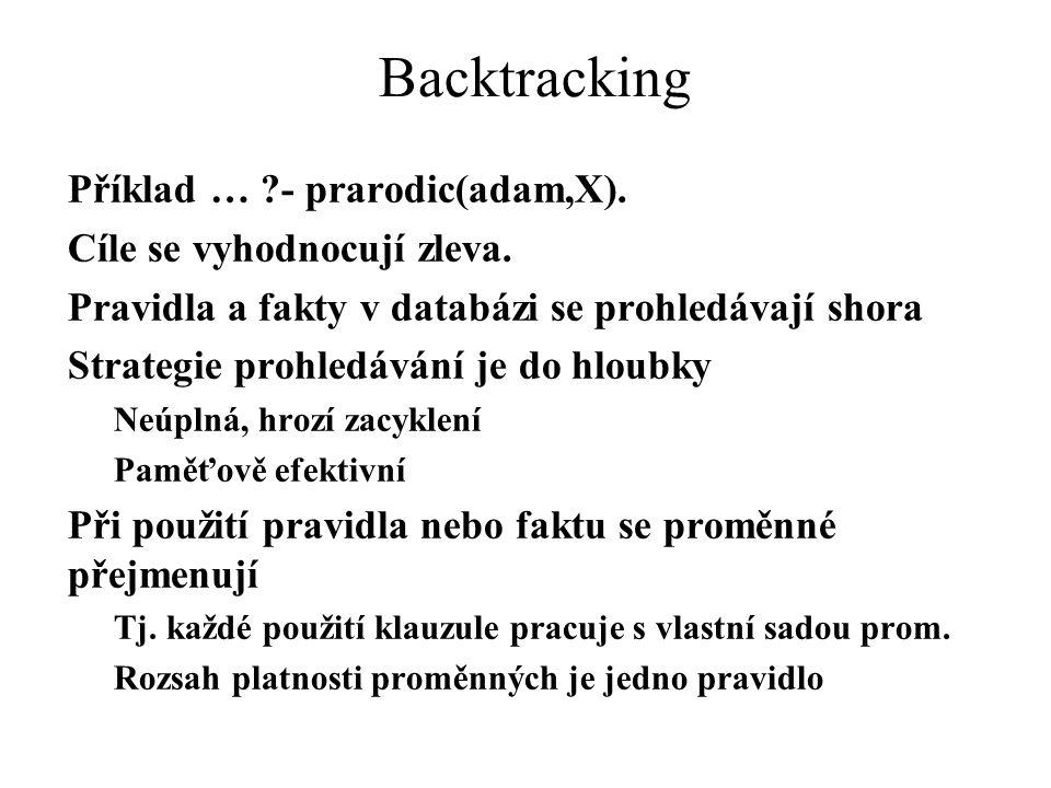 Backtracking Příklad … - prarodic(adam,X). Cíle se vyhodnocují zleva.