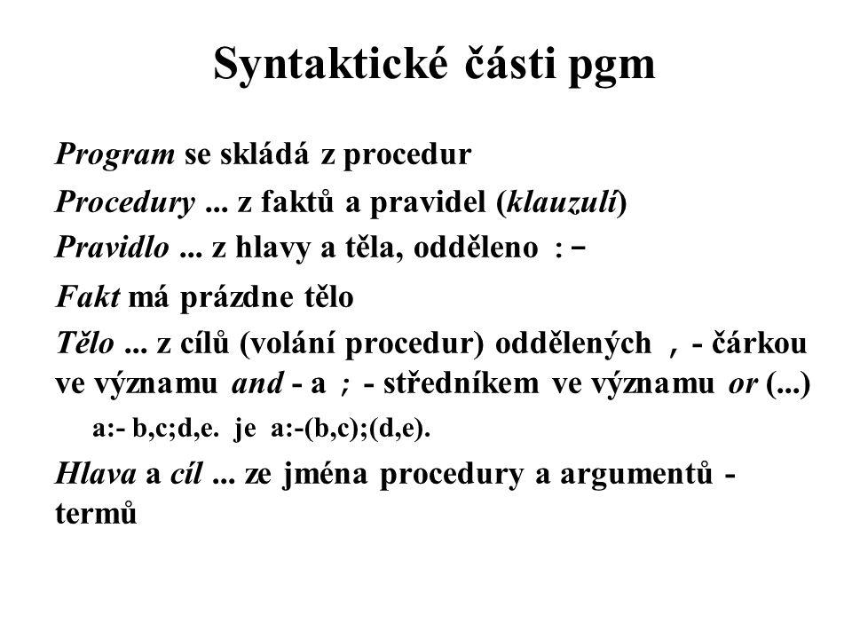 Syntaktické části pgm Program se skládá z procedur