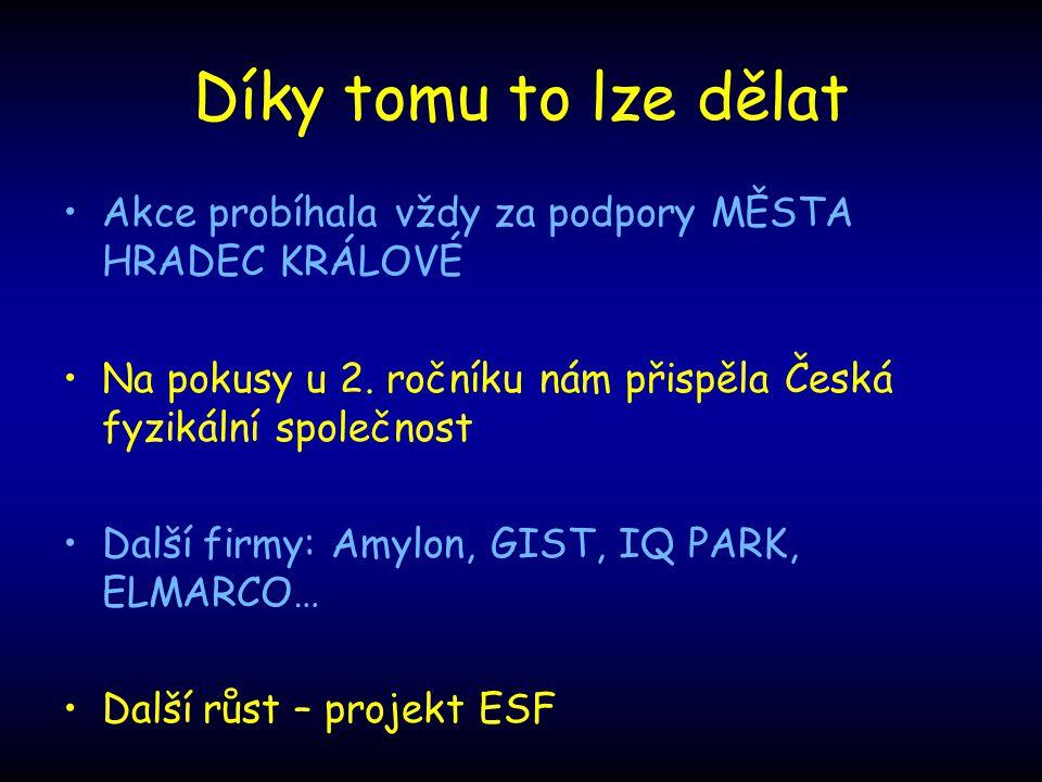 Díky tomu to lze dělat Akce probíhala vždy za podpory MĚSTA HRADEC KRÁLOVÉ. Na pokusy u 2. ročníku nám přispěla Česká fyzikální společnost.