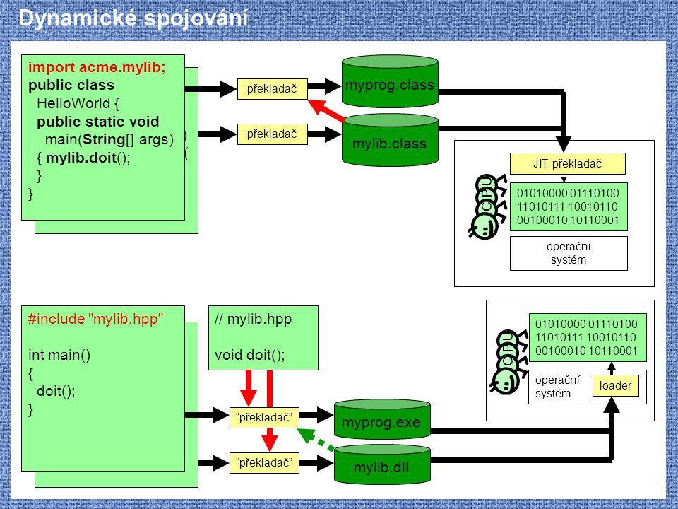 Dynamické spojování import acme.mylib; public class HelloWorld {