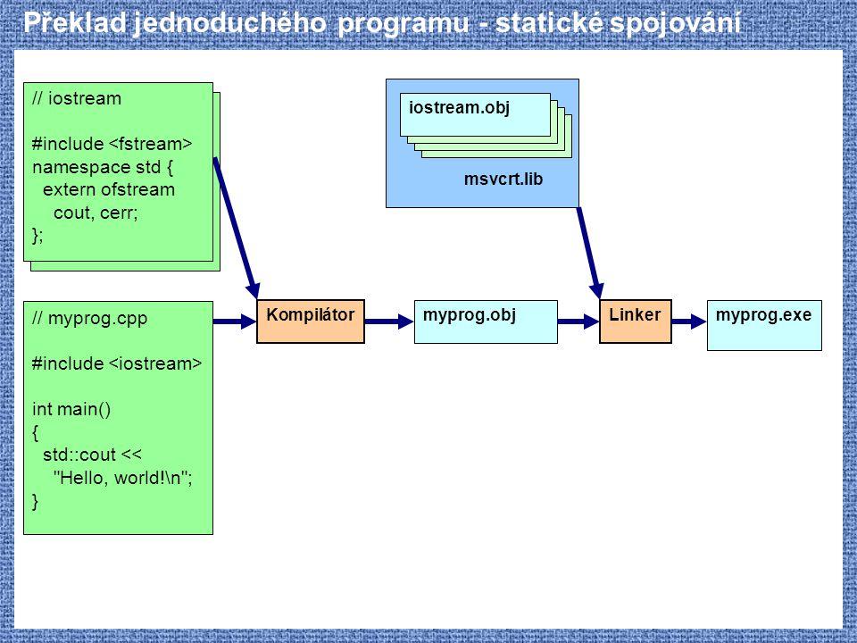 Překlad jednoduchého programu - statické spojování