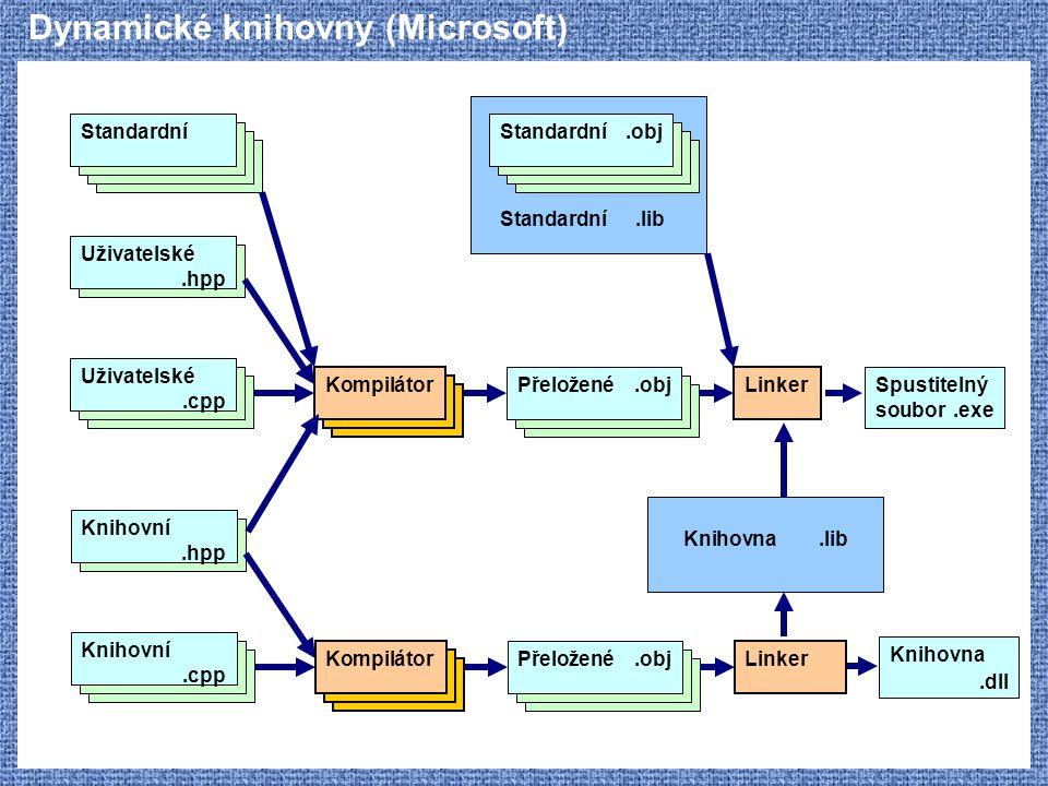 Dynamické knihovny (Microsoft)