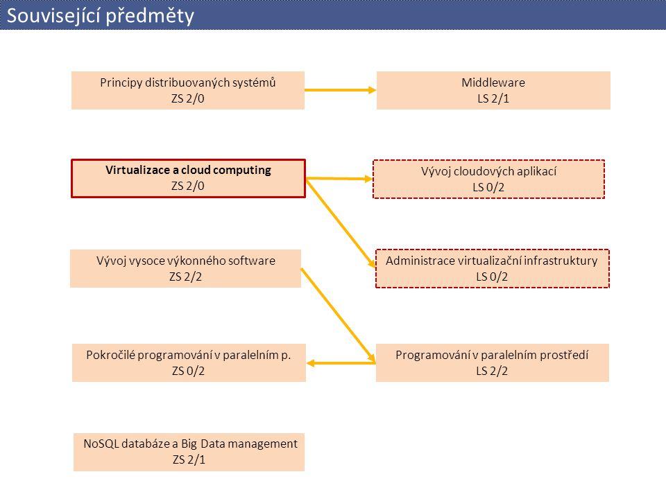 Virtualizace a cloud computing