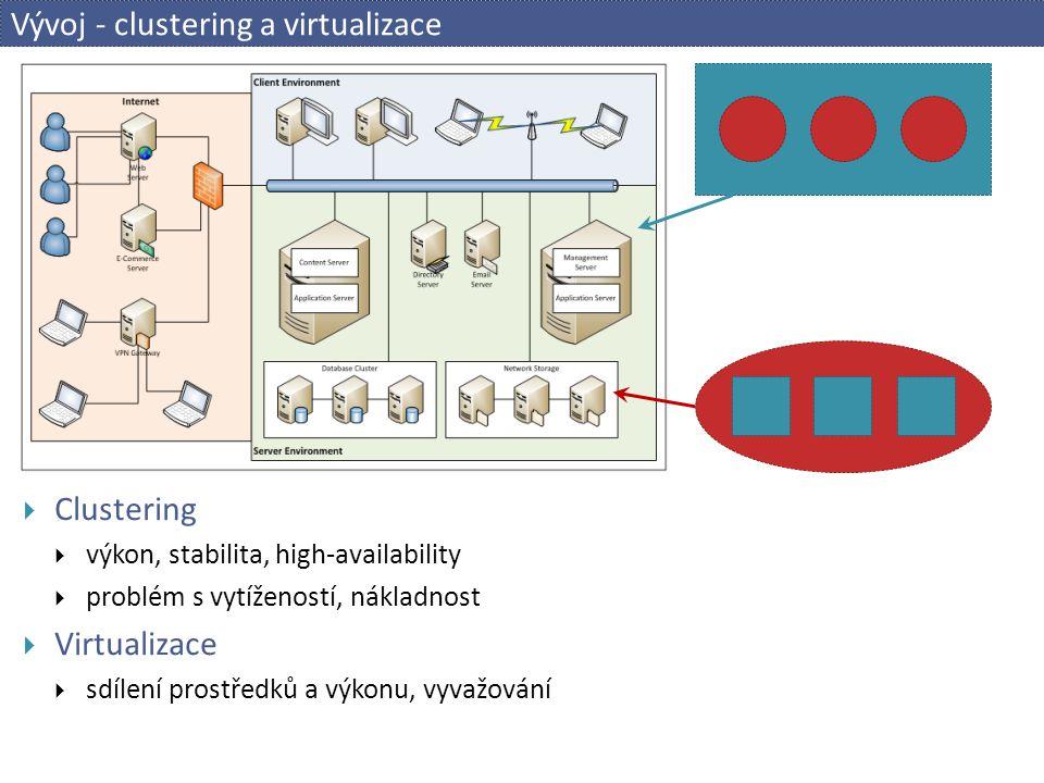 Vývoj - clustering a virtualizace
