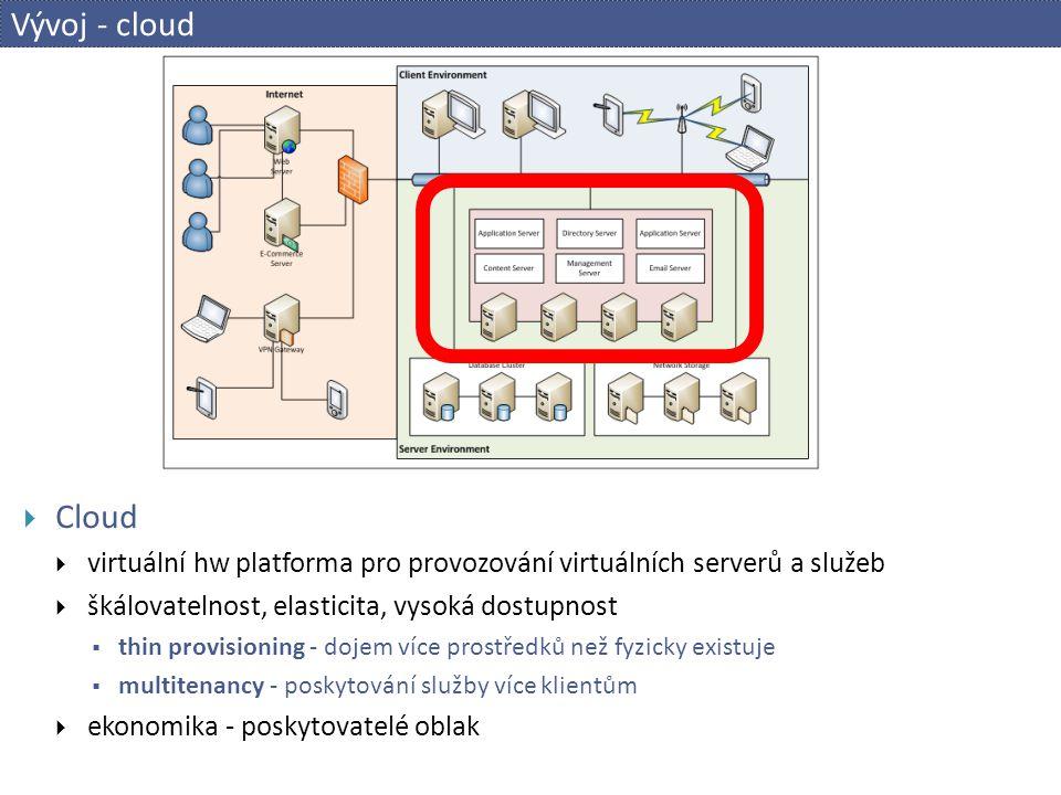 Vývoj - cloud Cloud. virtuální hw platforma pro provozování virtuálních serverů a služeb. škálovatelnost, elasticita, vysoká dostupnost.