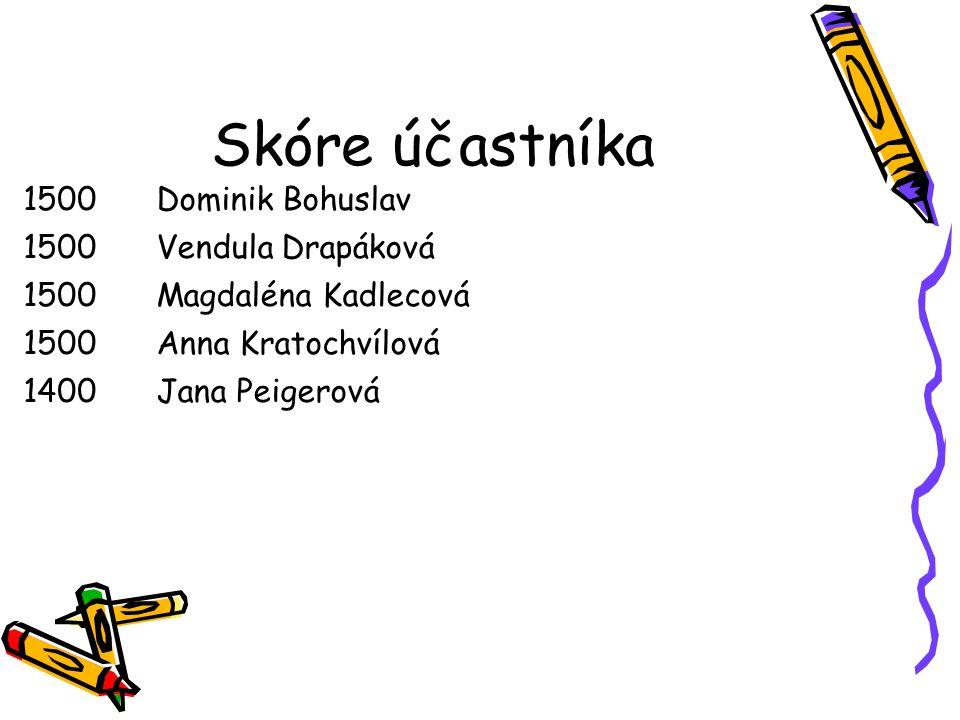 Skóre účastníka 1500 Dominik Bohuslav Vendula Drapáková