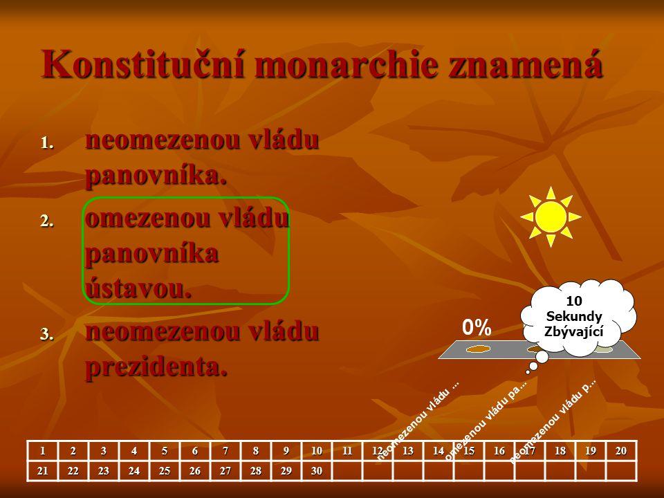 Konstituční monarchie znamená