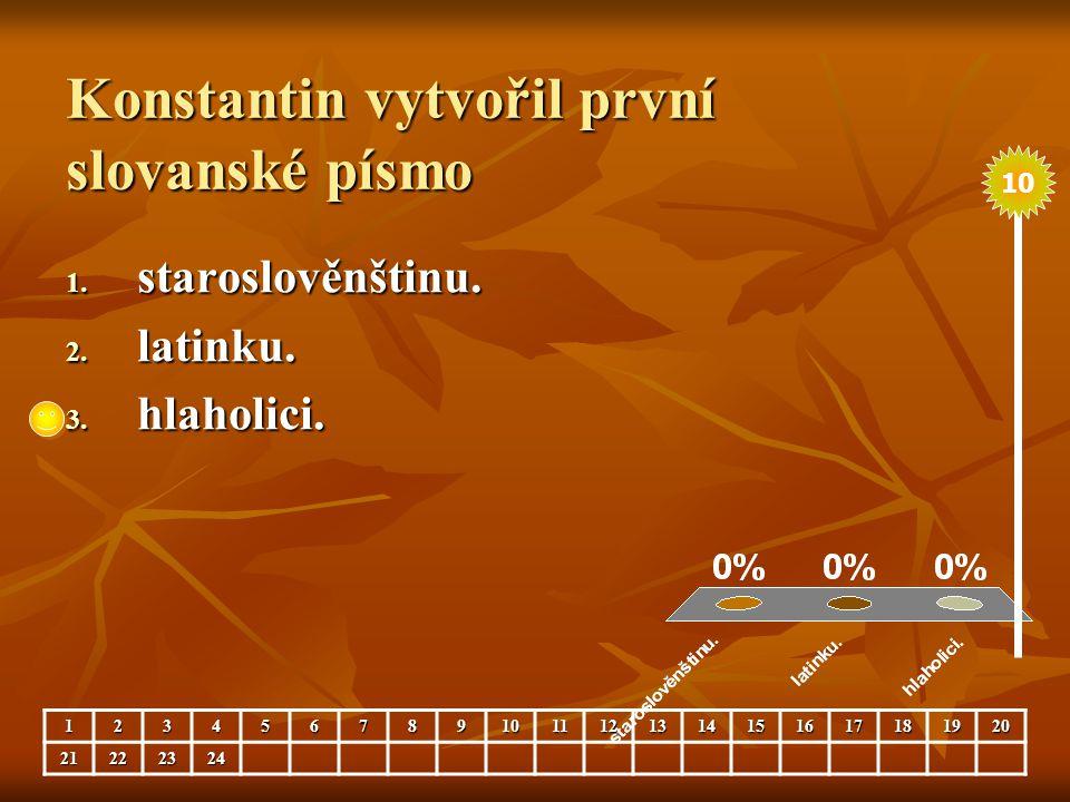 Konstantin vytvořil první slovanské písmo