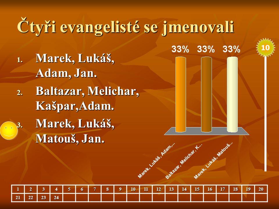 Čtyři evangelisté se jmenovali
