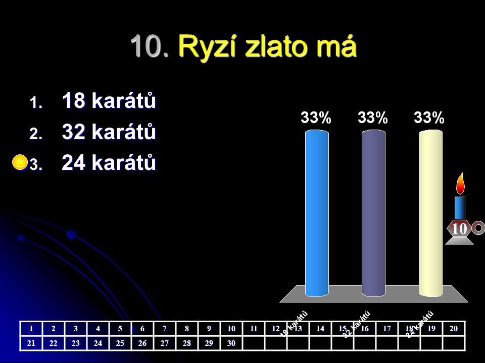 10. Ryzí zlato má 18 karátů 32 karátů 24 karátů 10 1 2 3 4 5 6 7 8 9