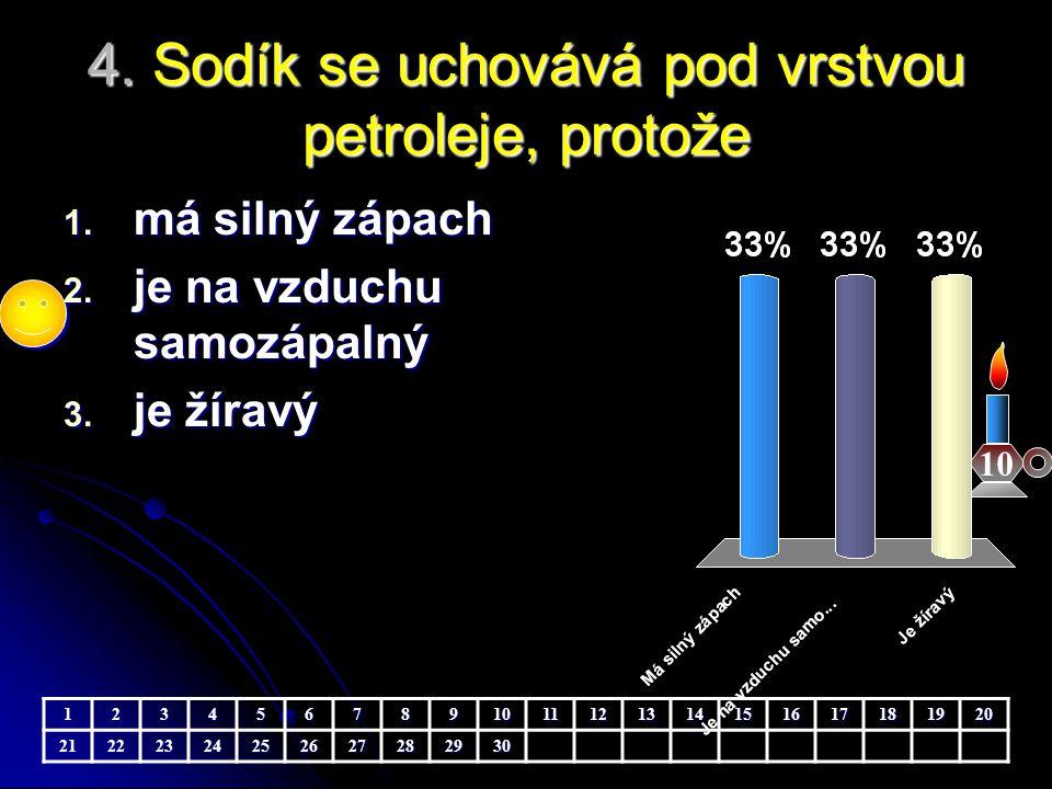 4. Sodík se uchovává pod vrstvou petroleje, protože