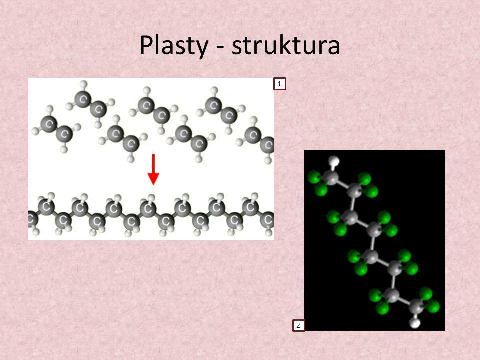 Plasty - struktura 1 2