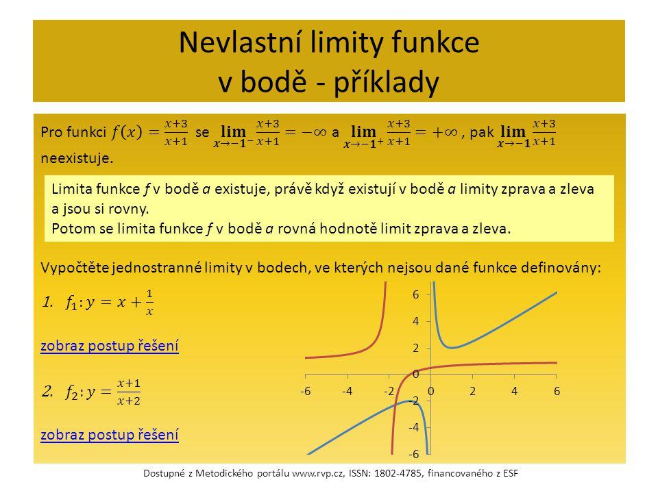 Nevlastní limity funkce v bodě - příklady