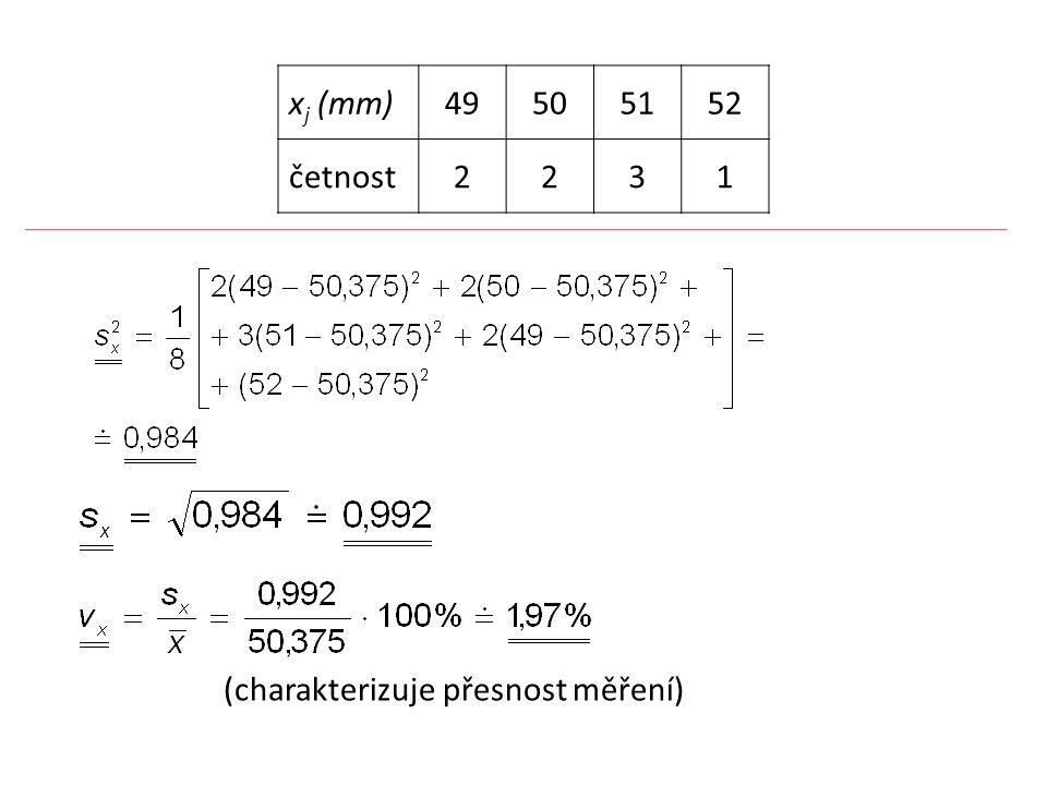 xj (mm) 49 50 51 52 četnost 2 3 1 (charakterizuje přesnost měření)