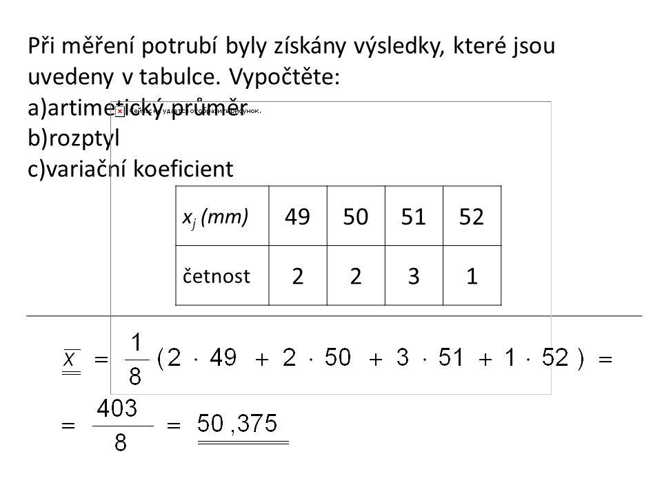 Při měření potrubí byly získány výsledky, které jsou uvedeny v tabulce