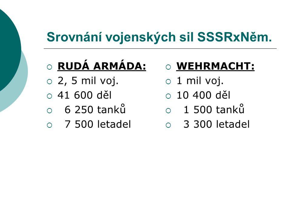 Srovnání vojenských sil SSSRxNěm.