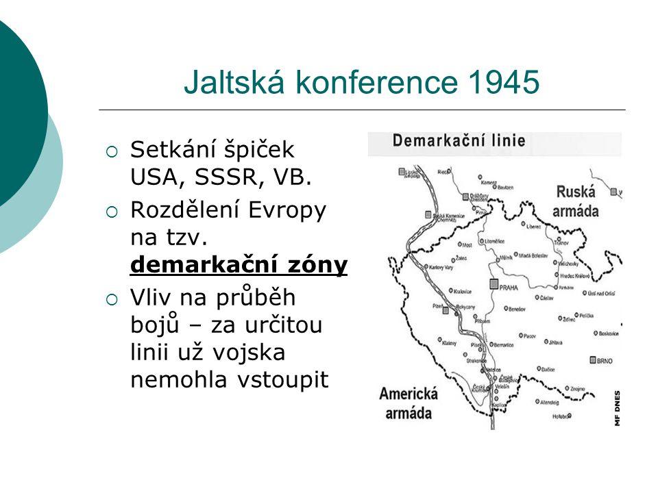 Jaltská konference 1945 Setkání špiček USA, SSSR, VB.