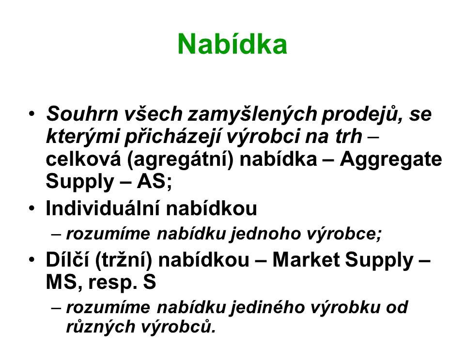 Nabídka Souhrn všech zamyšlených prodejů, se kterými přicházejí výrobci na trh – celková (agregátní) nabídka – Aggregate Supply – AS;