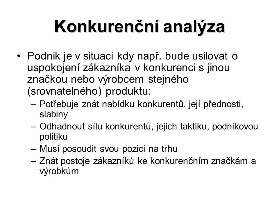Konkurenční analýza