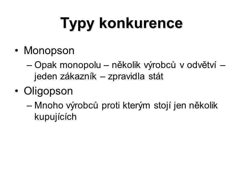 Typy konkurence Monopson Oligopson