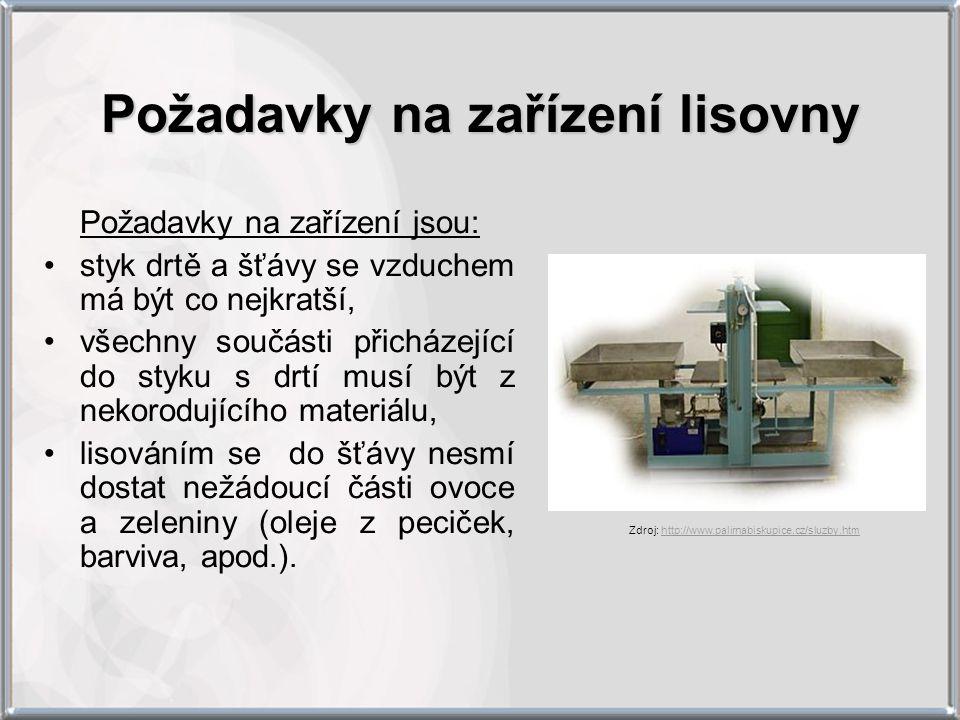 Požadavky na zařízení lisovny