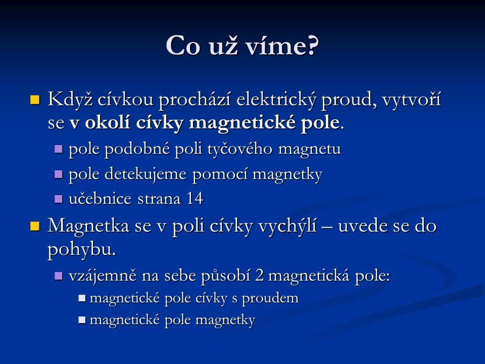 Co už víme Když cívkou prochází elektrický proud, vytvoří se v okolí cívky magnetické pole. pole podobné poli tyčového magnetu.