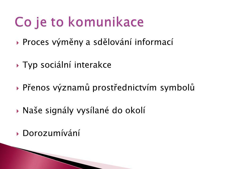 Co je to komunikace Proces výměny a sdělování informací