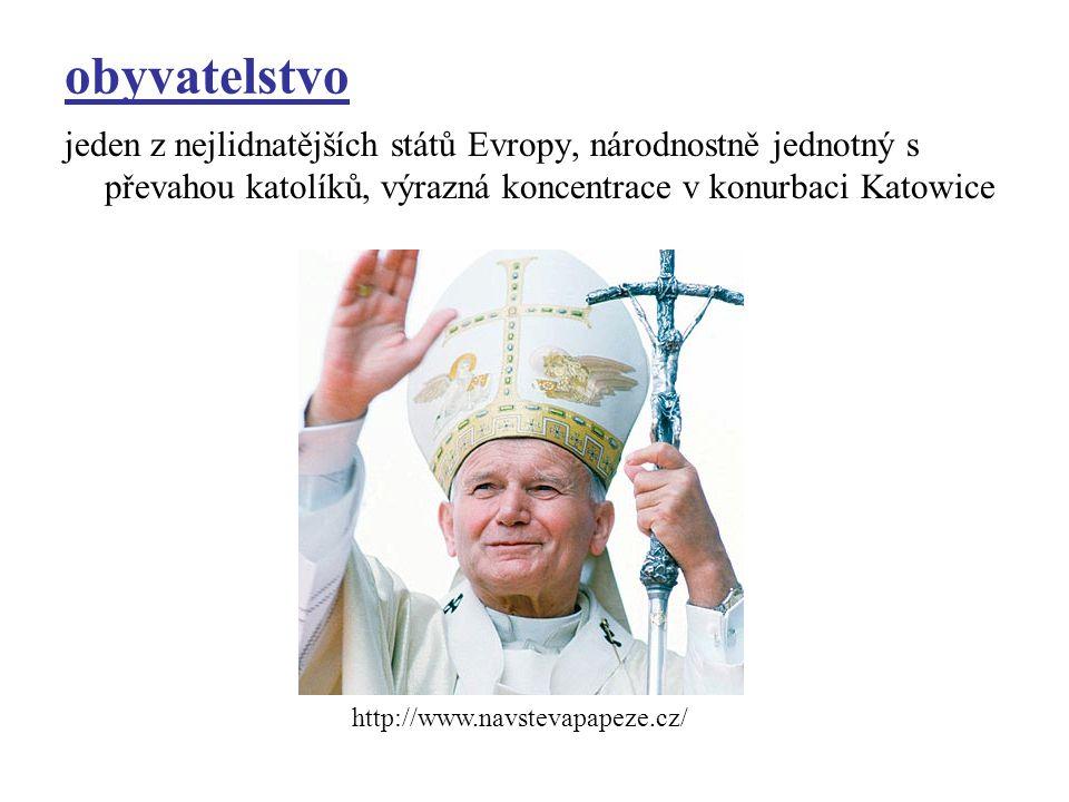 obyvatelstvo jeden z nejlidnatějších států Evropy, národnostně jednotný s převahou katolíků, výrazná koncentrace v konurbaci Katowice.
