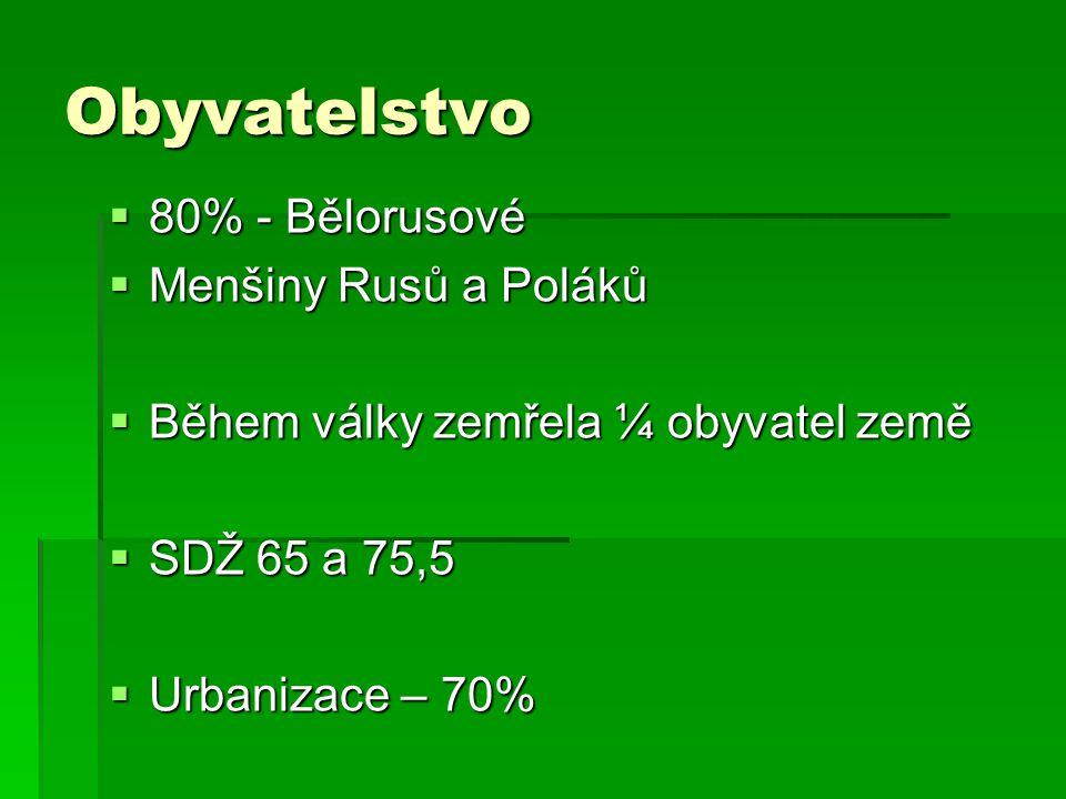 Obyvatelstvo 80% - Bělorusové Menšiny Rusů a Poláků