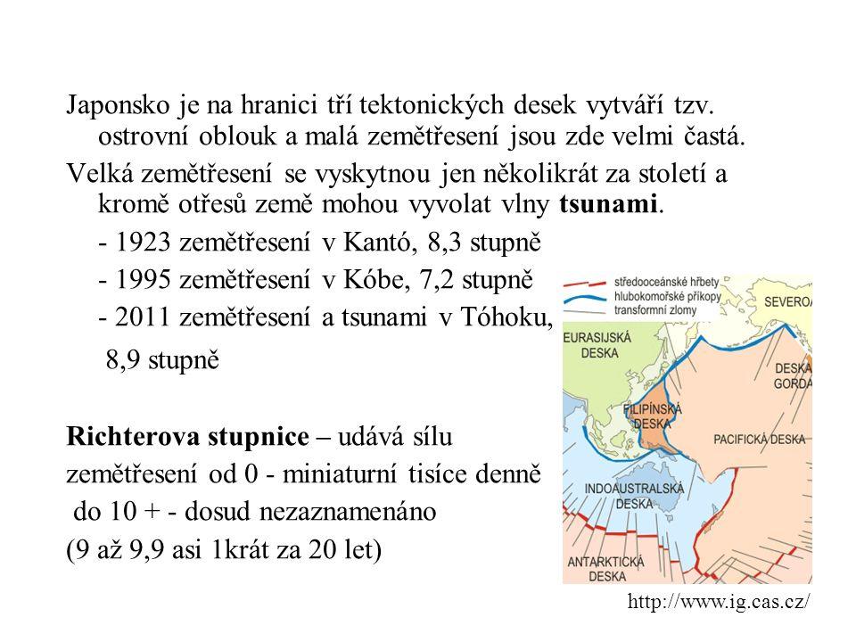 - 1923 zemětřesení v Kantó, 8,3 stupně