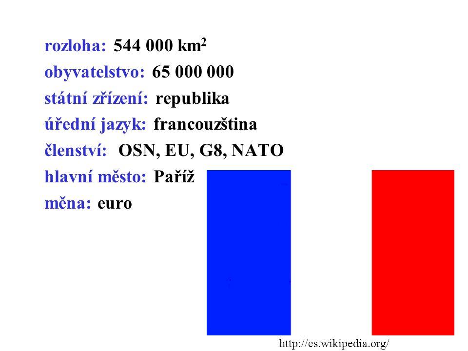 státní zřízení: republika úřední jazyk: francouzština