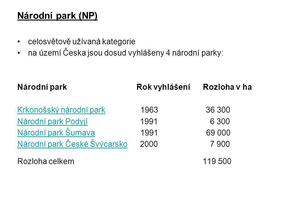 Národní park (NP) celosvětově užívaná kategorie