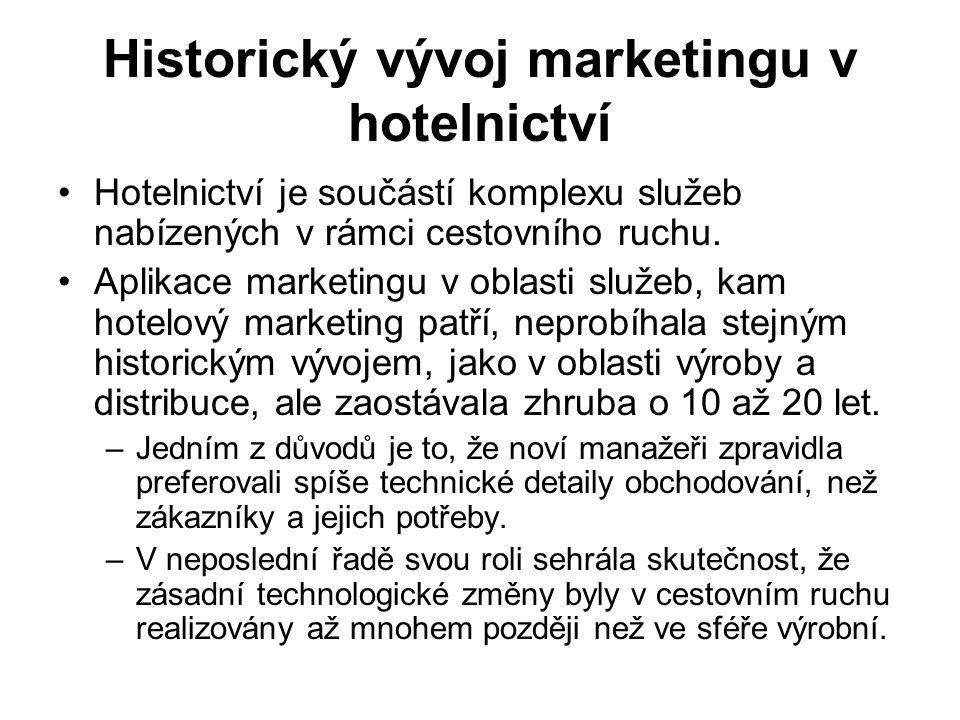 Historický vývoj marketingu v hotelnictví