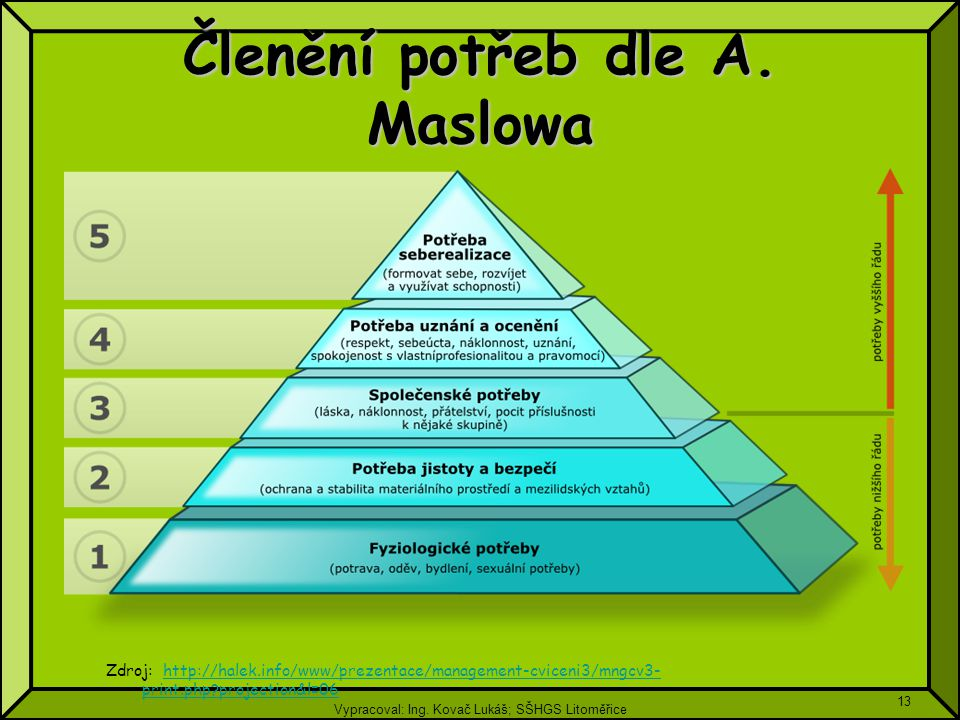 Členění potřeb dle A. Maslowa